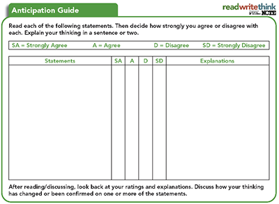 assigned readings chart