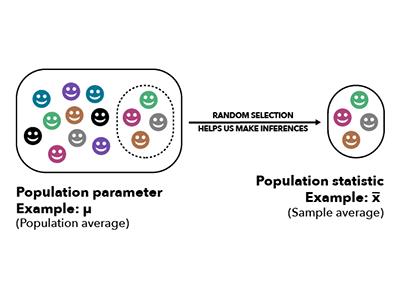Population Chart Example thumbnail